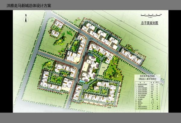&nbsp&nbsp&nbsp 走马新城位于洪雅县县城的中心区域走马街和张花园路两侧,是洪雅最受欢迎的居住区域之一。根据最新规划本项目所在地是城市中心位置。用地周边已基本形成配套设施和市政设施,整个场地地势平坦,交通便宜利,是适合居住的良好用地。 由于土地资源稀缺日渐明显,所以总平面布置上,设计在规划要求中本着自然、人性、简约、经济的设计概念,从整体布局设计入手并展开,使小区建筑群落成为新的城市景观。小区共分为四个组团,最大的组团为博雅园,最安静的组团为静雅园,最小的组团为子雅园,最,最有特点的组团为尔